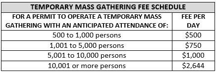 Temporary Mass Gathering Fees